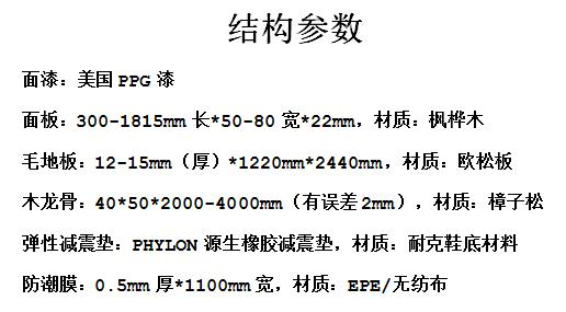 结构参数.png