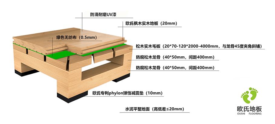 篮球场馆龙骨结构图
